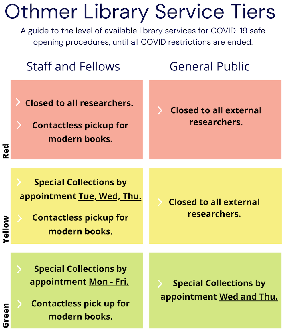 Library COVID service tier graphic