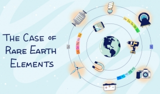 Case of Rare Earth Elements logo
