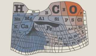 A periodic chart depicting the relative abundance of the elements