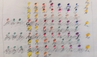 Periodic table redrawn and colored by Edward Mazurs