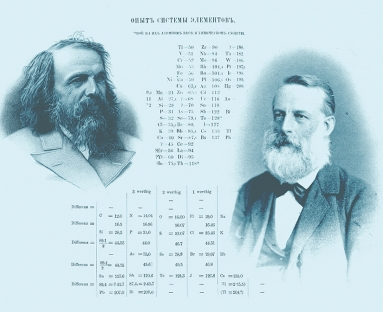 composite image of Mendeleev, Meyer, and their periodic systems