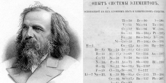 Dmitri Mendeleev and his famous periodic table.